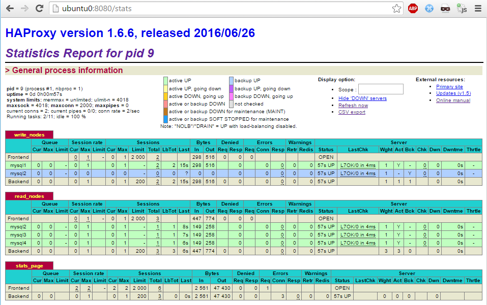 HAProxy Statistics UI